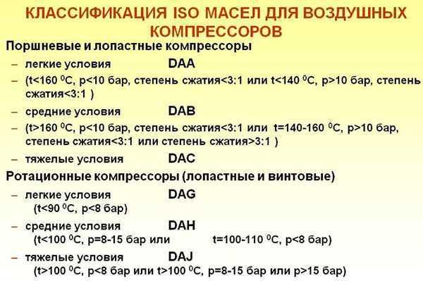Масло для винтовых компрессоров: виды, классификация, выбор