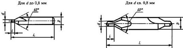 Центровочные сверла: ГОСТ, характеристики, требования, выбор