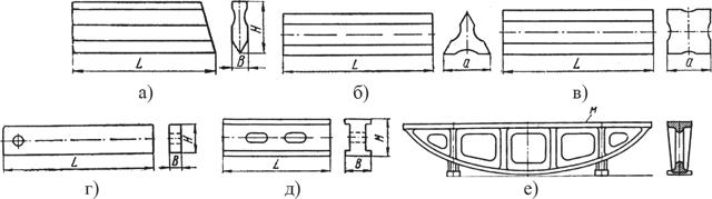 Измерительный инструмент и приборы: виды, устройство