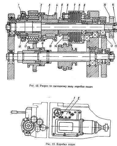 Вертикально-фрезерный станок 6Р12: технические характеристики