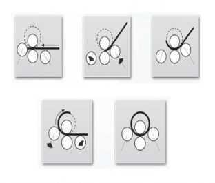 Листогибочные вальцы трехвалковые своими руками: видео, фото