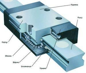 Шпиндельный узел станка: конструкция, принцип работы, типы