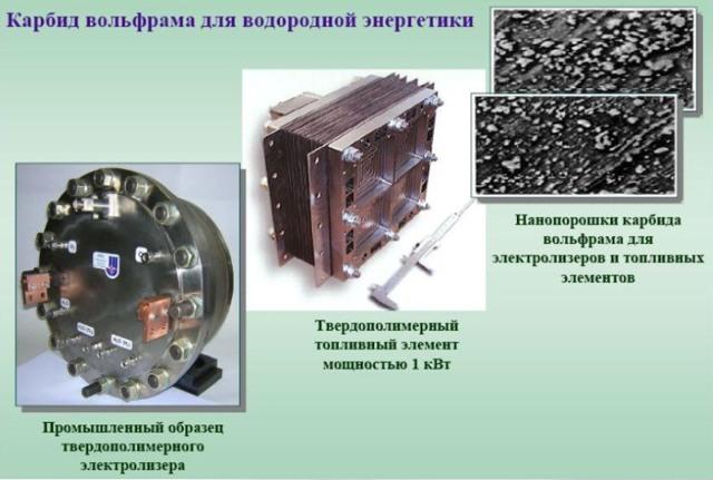 Карбид вольфрама: свойства и обработка сплава