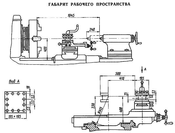 Станок трубонарезной 1А983: технические характеристики, паспорт