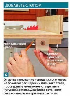 Приспособления для пильных станков