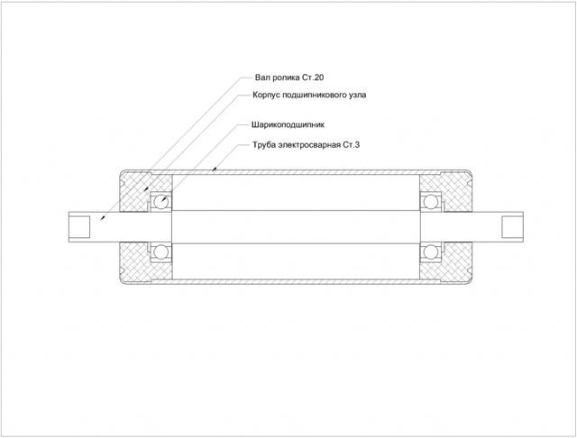 Конвейерные ролики: типы, размеры, ГОСТ, усройство