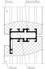 Станок для гибки алюминиевого профиля: виды, конструкция, видео