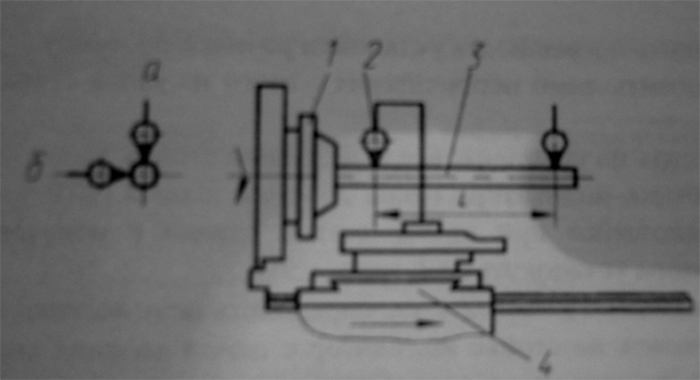 Проверка токарных станков на точность: ГОСТ, видео