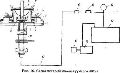 Литье титана: вакуумное, центробежное, по выплавляемым моделям