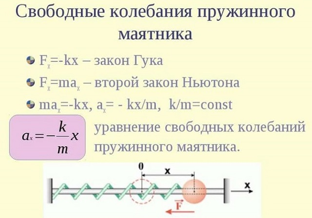 Кинетическая энергия пружины: формула и определение