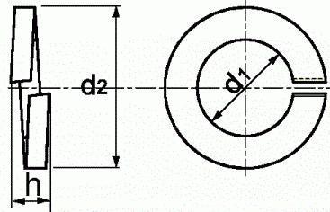 Пружинная шайба (гроверная): разновидности, аналоги, изготовление