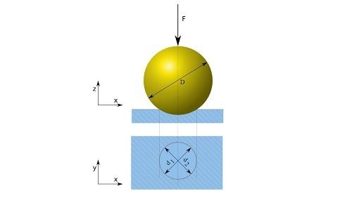 Твердость по Виккерсу hv: суть метода, проведение измерений