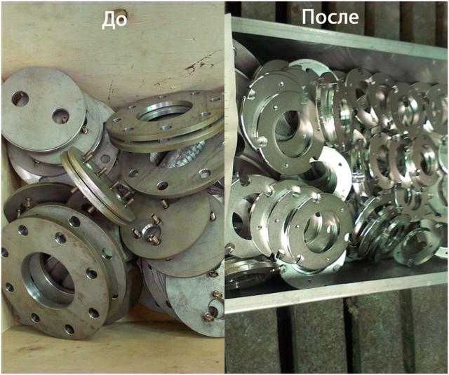Электрохимическая полировка: описание, применение, материалы