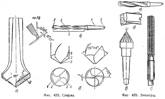 Слесарное дело: технологии обработки металла, инструменты