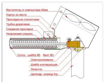 Самодельная паяльная станция с феном своими руками: схема