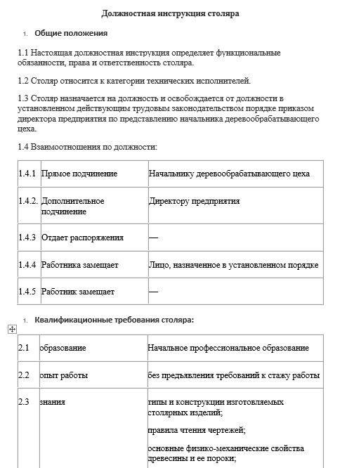 Профессия столяр: особенности, должностные обязанности, плюсы