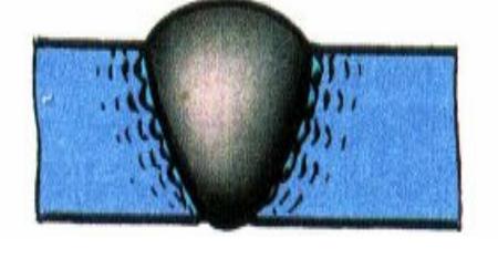 Дефекты сварных швов: виды, методы обнаружения и контроля, причины