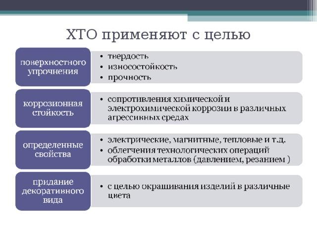 Химико-термическая обработка металлов и сплавов