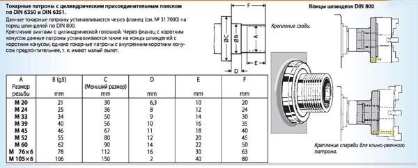 Резцедержатели токарных станков по металлу: чертеж,устройство, ГОСТ