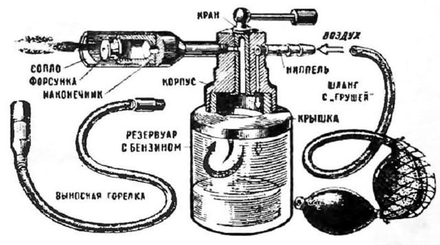 Бензиновая горелка для пайки своими руками: конструкция, материалы