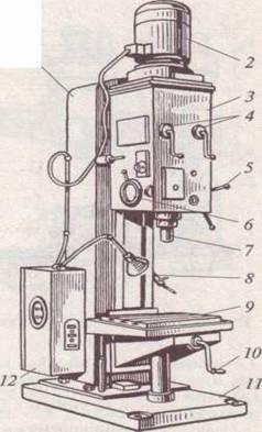 Настольные сверлильные станки: характеристики, особенности