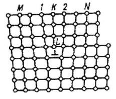 Бейнит в материаловедении: структура, твердость, закалка