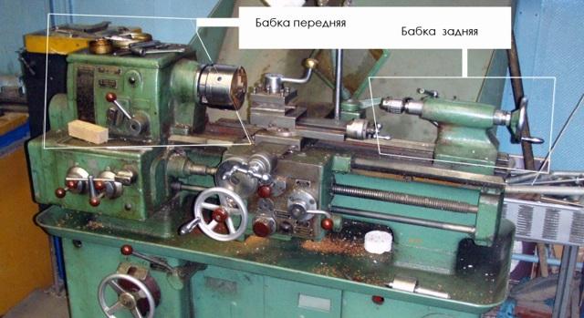 Шпиндель токарного станка: устройство, назначение, ремонт
