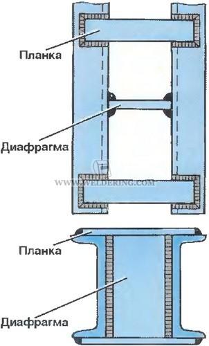 Сварка металлоконструкций, технология сварки по ГОСТ