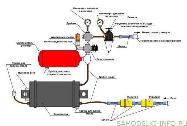 Компрессор из холодильника своими руками: особенности изготовления