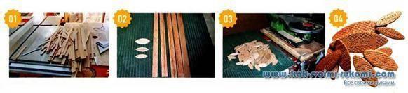 Ламельный фрезер: особенности конструкции, назначение, выбор