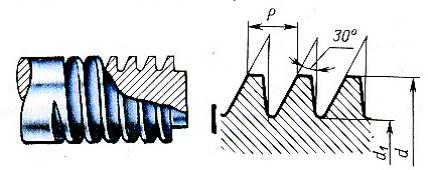 Коническая трубная резьба: обозначение, ГОСТ, применение