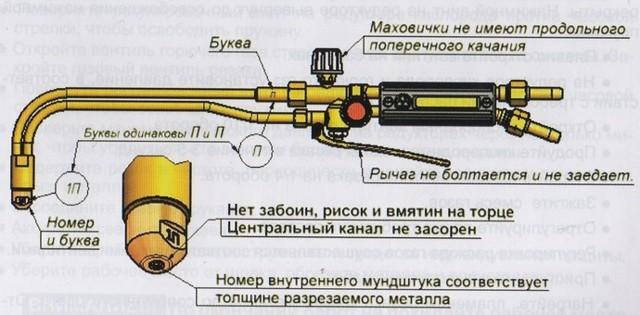 Газовый резак по металлу: резка, как позоваться, устройство