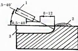 Резак кислородно-пропановый: как правильно резать