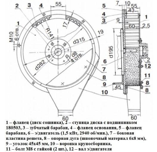 Зернодробилка своими руками: виды, принцип работы, как сделать