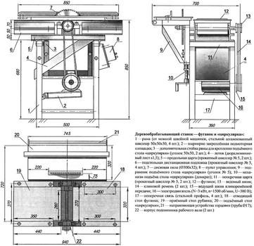 Четырехсторонние станки деревообрабатывающие: виды и модели