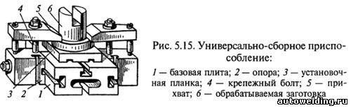 Приспособления для станков токарных, фрезерных, сверлильных