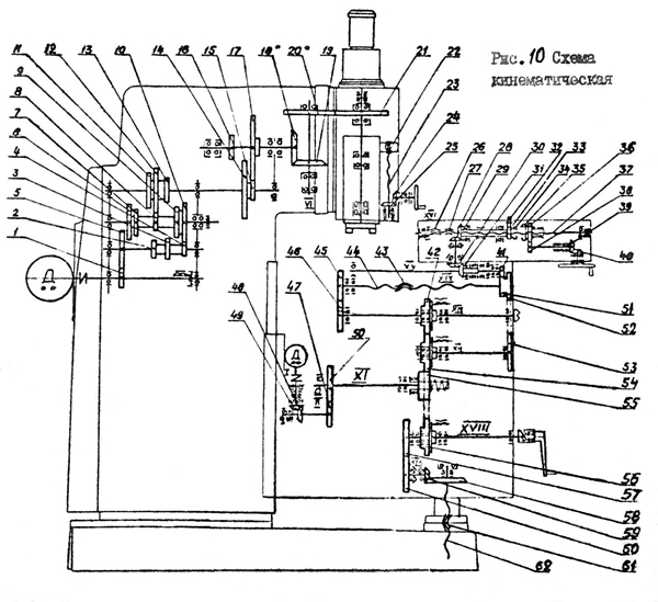 Вертикально-фрезерный станок 6Т13: технические характеристики, инструкция