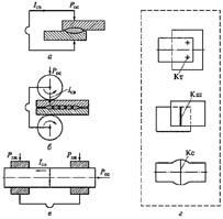 Шовная (роликовая) контактная сварка: применение, схема, ГОСТ