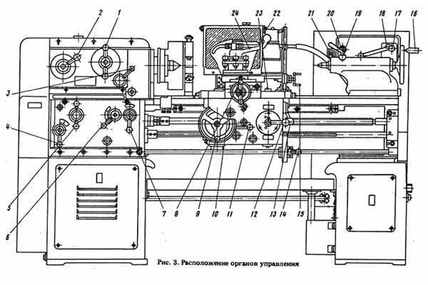 Токарно-винторезный станок 1М61: характеристики, схемы и паспорт