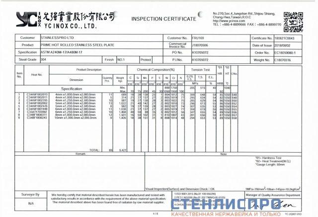 Сталь 08Х18Н10Т: характеристики, аналог, расшифровка, ГОСТ