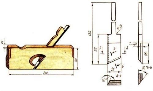 Как сделать фуганок своими руками: видео, фото, чертежи