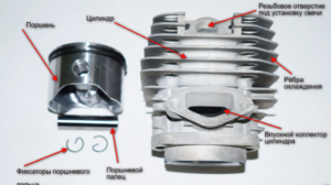 Устройство бензопилы: схема и конструкция элементов бензопилы