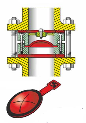 Клапан сброса избыточного давления: устройство, назначение, применение