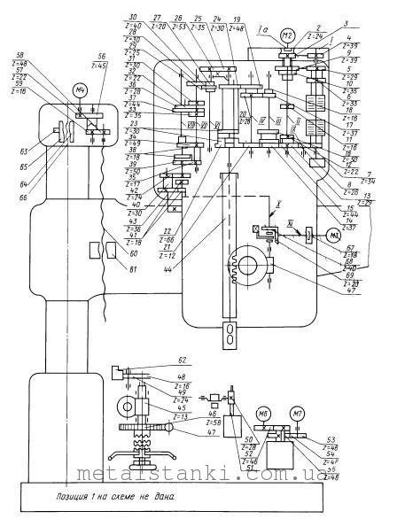 Радиально-сверлильные станки: компоновка, характеристики, фото, видео