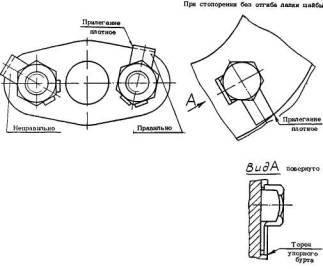 Стопорение резьбовых соединений: винтами, шплинтами, проволокой