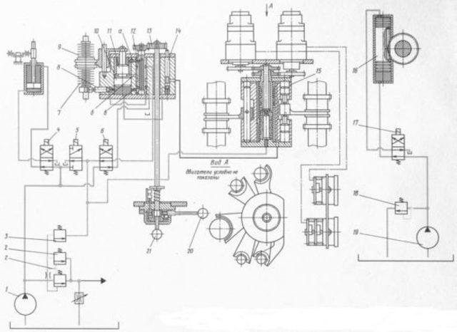 Радиально-сверлильный станок 2К52 технические характеристики, паспорт