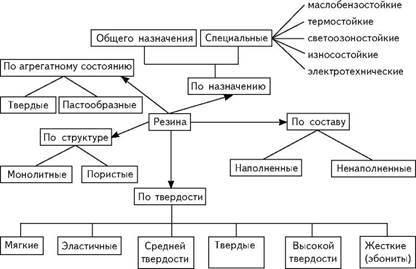 Маркировка резины: принцип нанесения, расшифровка