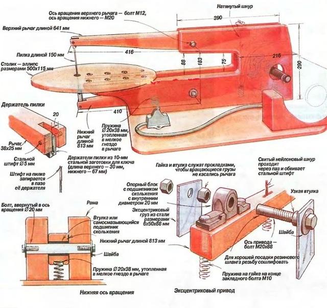 Лобзиковый станок: виды,конструкция, предназначение, как сделать