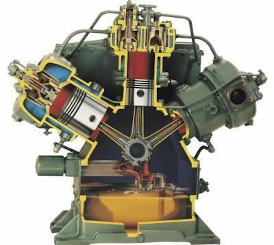 Воздушный компрессор: назначение, принцип работы, виды