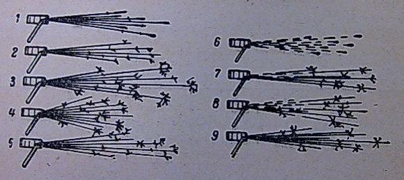 Как определить марку стали: по химическому составу, по цвету искры